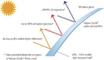 light-spectrum-huper-image.jpg